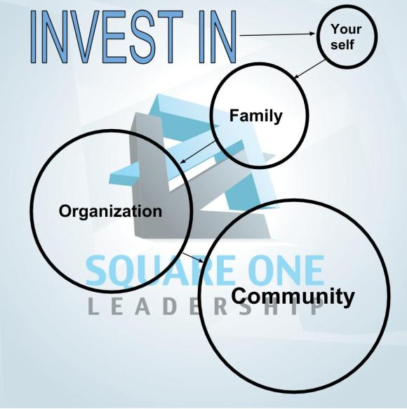Flow of Investment
